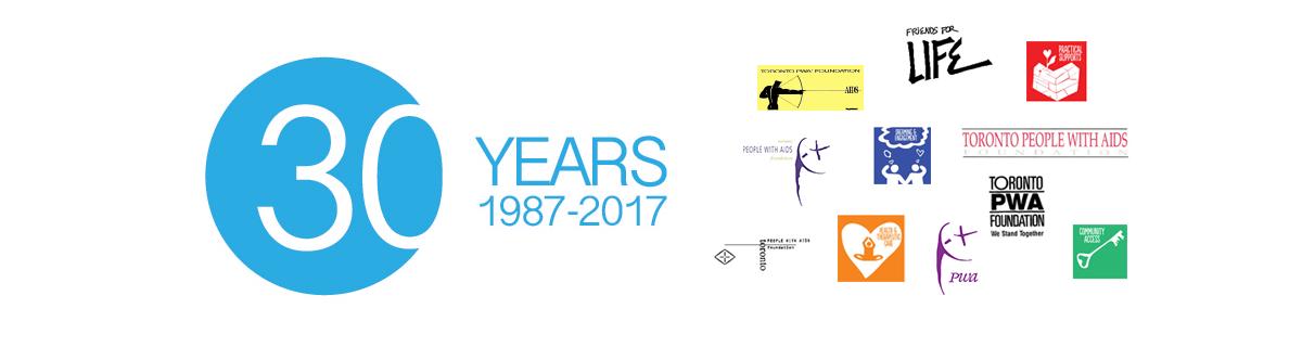 30 Year Anniversary header image